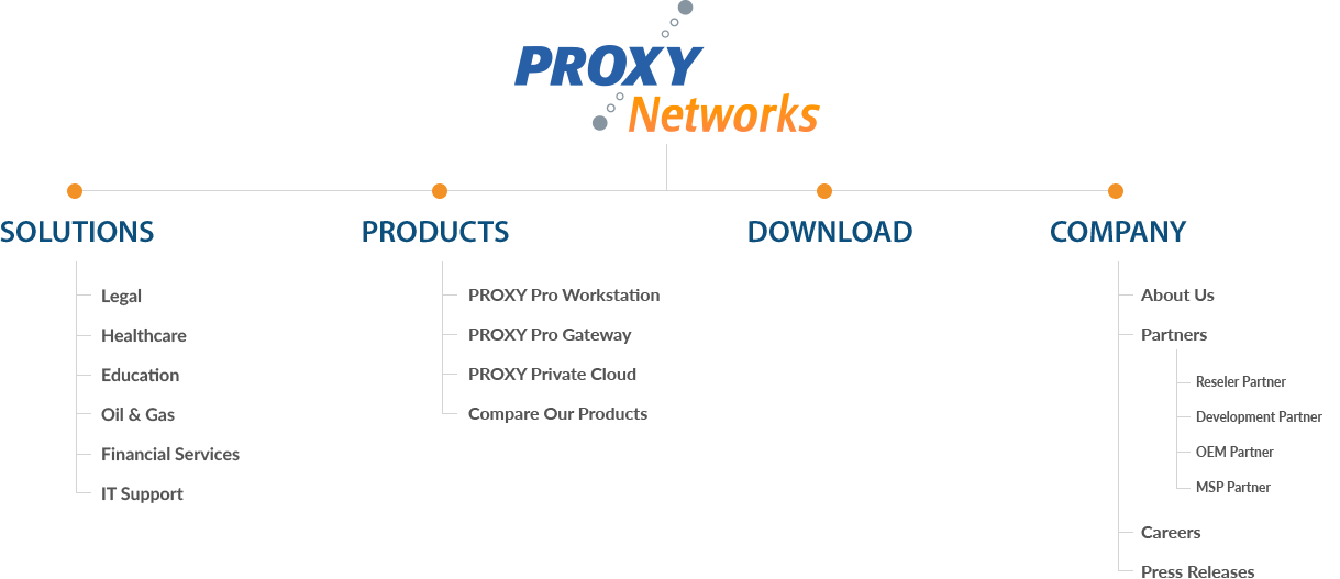 Proxy Networks sitemap